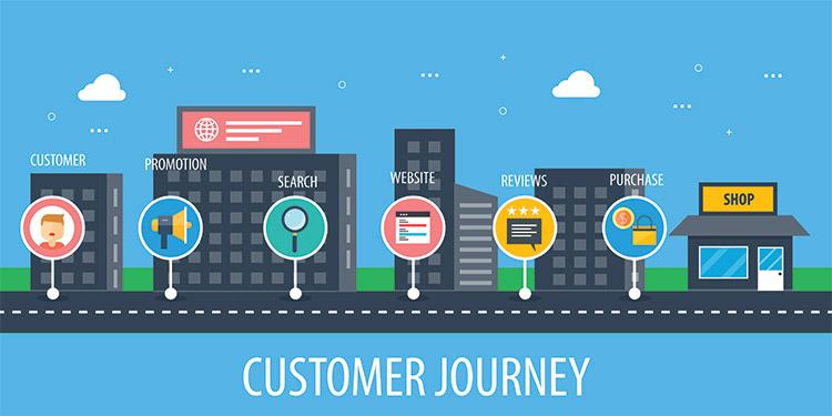 Akira Digital - Customer Journey